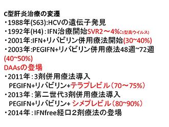 B型C型慢性肝炎の診断と治療|名古屋セントラル病院